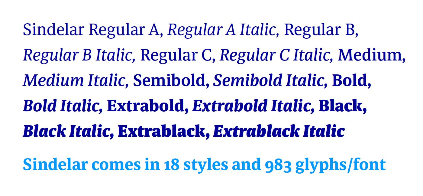 sindelar_styles